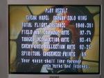 Gaming sessions 25 May 2010 - Sega Saturn, Panzer Dragoon Saga, Final Score