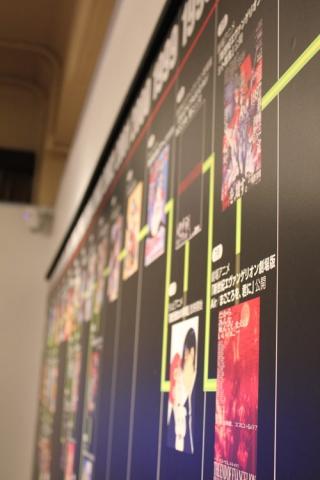 Day 7 - Gainax exhibition at the Kyoto Manga Museum